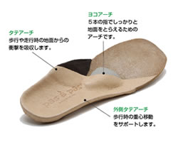 pic_footboard